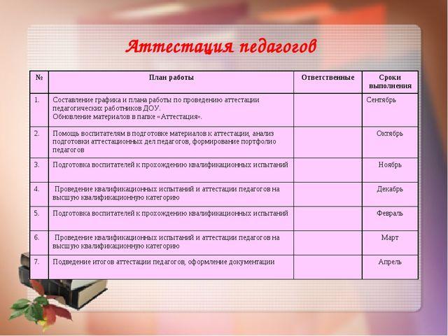 Аттестация педагогов №План работыОтветственныеСроки выполнения 1.Составле...