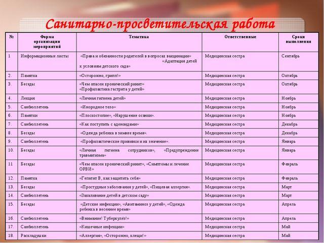 Санитарно-просветительская работа №Форма организации мероприятийТематикаОт...