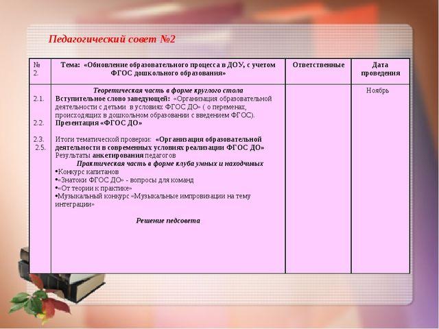 Педагогический совет №2 № 2.Тема: «Обновление образовательного процесса в ДО...