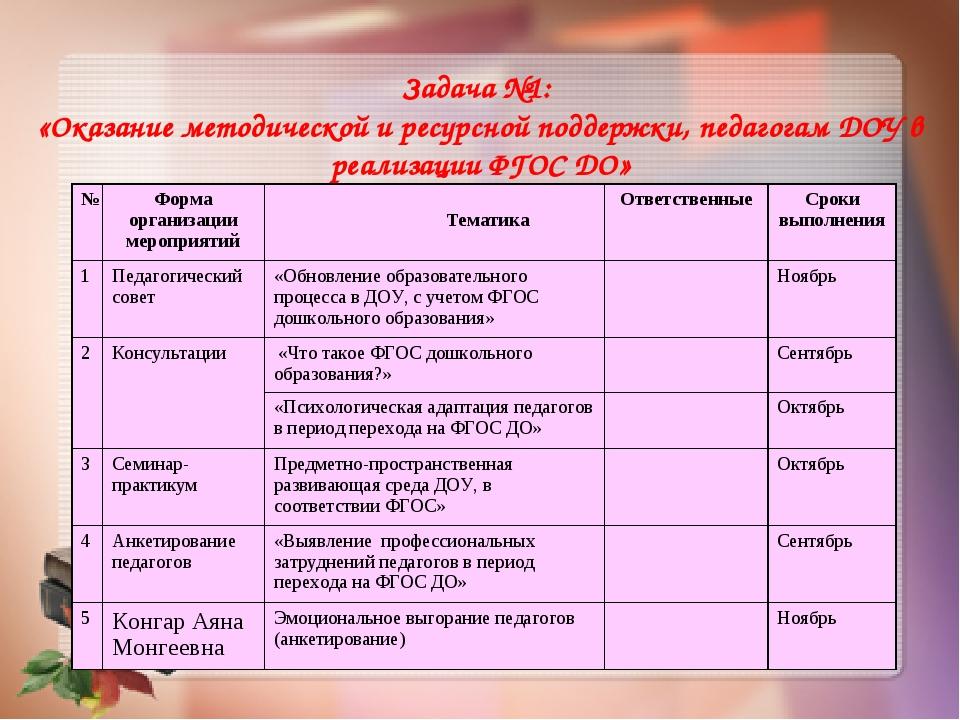 Задача №1: «Оказание методической и ресурсной поддержки, педагогам ДОУ в реал...