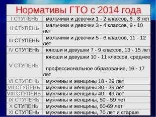 Нормативы ГТО с 2014 года I СТУПЕНЬмальчики и девочки 1 - 2 классов, 6 - 8