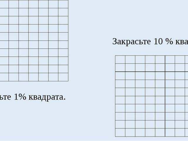 Закрасьте 1% квадрата. Закрасьте 10 % квадрата.               ...