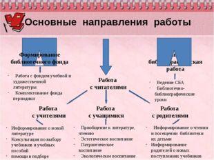Основные направления работы Работа с учащимися Работа с родителями Справочно