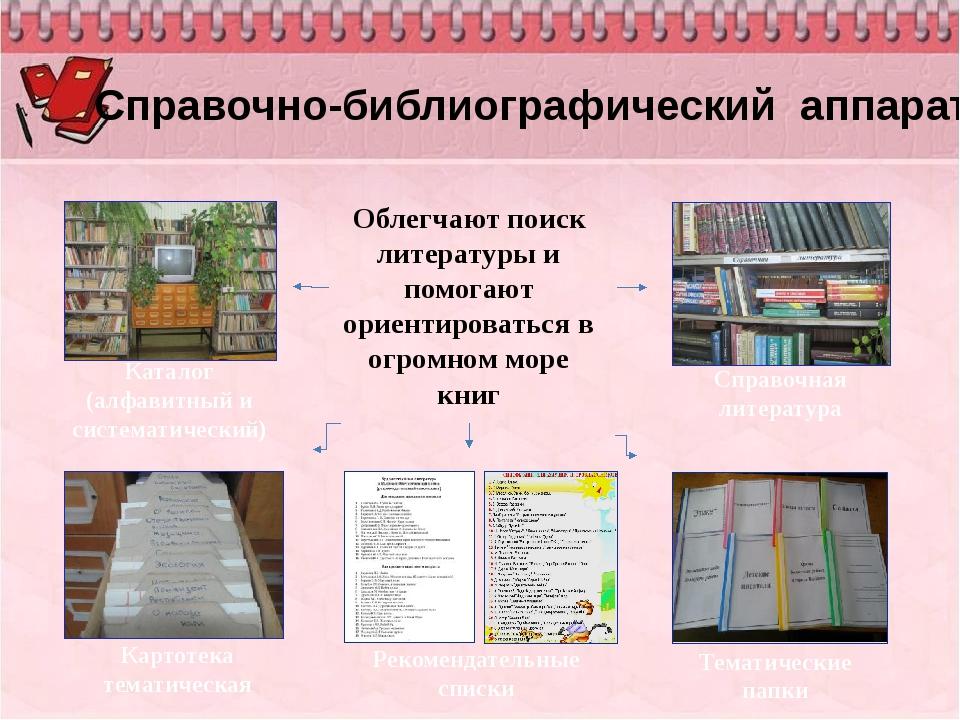 Справочная литература Картотека тематическая Облегчают поиск литературы и по...