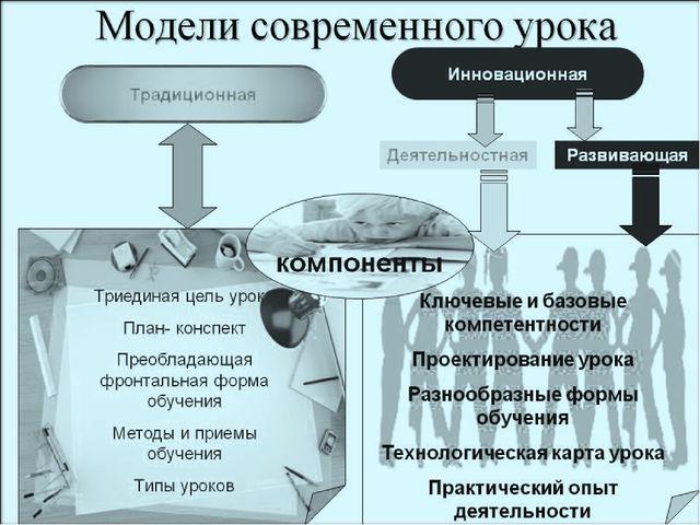 По моему мнению, современный урок должен быть интересным, познавательным, об...