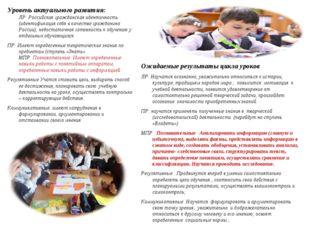 Уровень актуального развития: ЛР: Российская гражданская идентичность (иденти