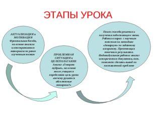 АКТУАЛИЗАЦИЯ и МОТИВАЦИЯ Фронтальная беседа, на основе анализа иллюстративног