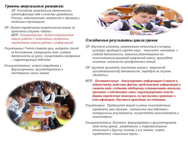 Уровень актуального развития: ЛР: Российская гражданская идентичность (иденти...