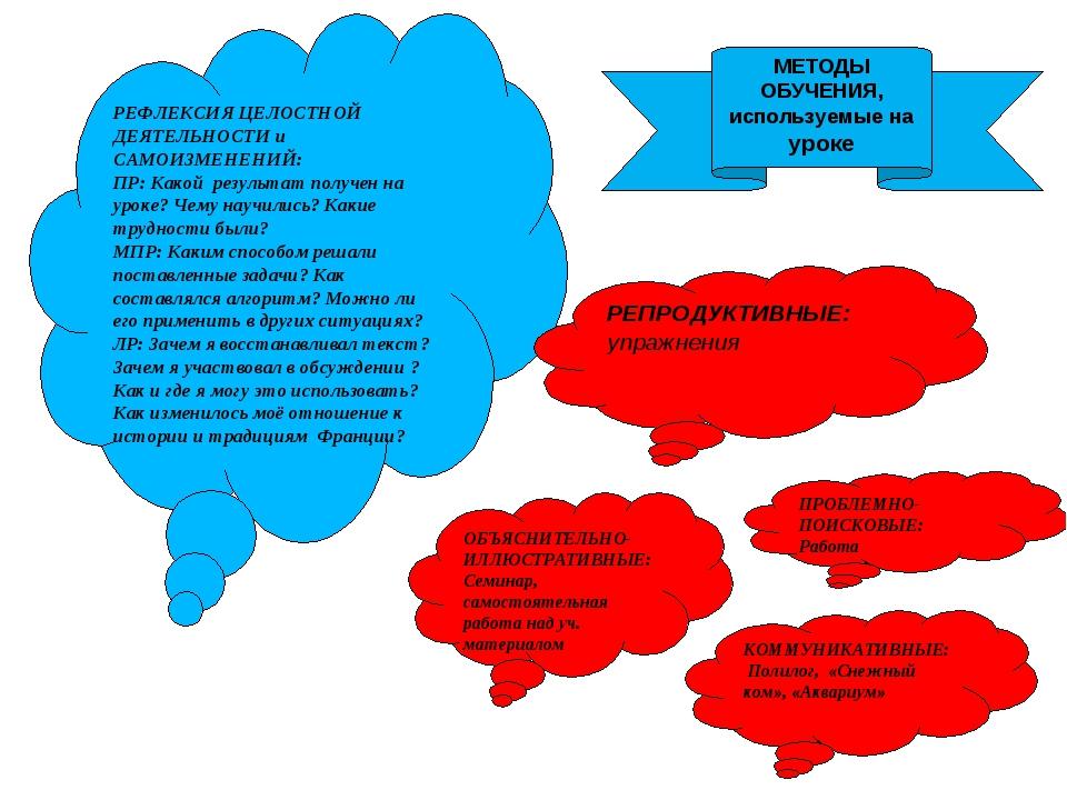 МЕТОДЫ ОБУЧЕНИЯ, используемые на уроке ОБЪЯСНИТЕЛЬНО- ИЛЛЮСТРАТИВНЫЕ: Семинар...