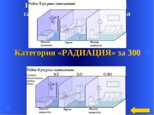 Назовите помещения, в которых самое высокое содержание радона Категория «РАДИ