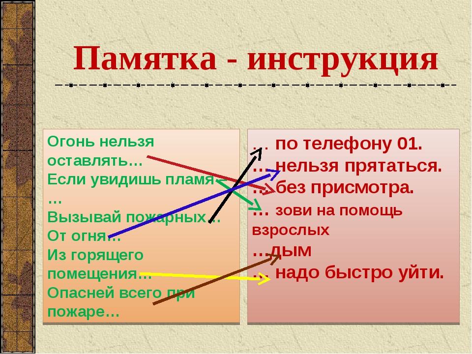 Памятка - инструкция Огонь нельзя оставлять… Если увидишь пламя –… Вызывай по...