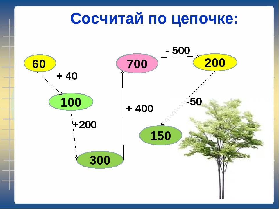 Сосчитай по цепочке: 60 100 300 700 200 150 + 40 +200 + 400 - 500 -50