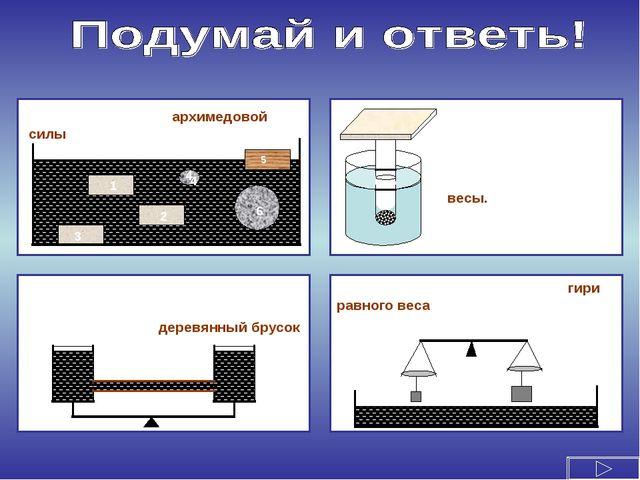 Сравните величину архимедовой силы у тел 1 – 6, погруженных в воду. 1 2 3 4 4...