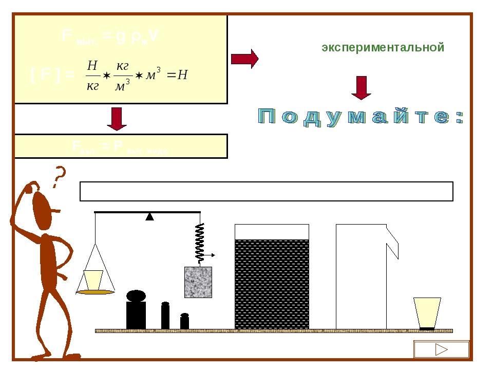 F выт. = g ρжV [ F ] = Fвыт. = Р выт. жидк. Теоретическая формула даёт способ...