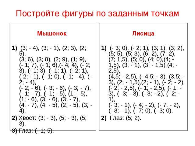 Мышонок   1)  (3; - 4), (3; - 1), (2; 3), (2; 5), (3; 6), (3; 8), (2;...