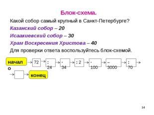 Блок-схема. Какой собор самый крупный в Санкт-Петербурге? Казанский собор –