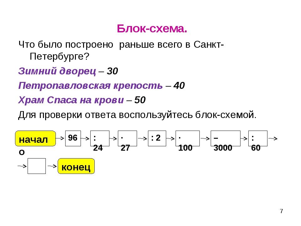 Блок-схема. Что было построено раньше всего в Санкт-Петербурге? Зимний дворе...