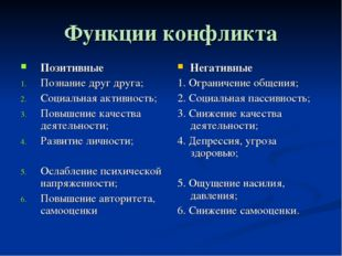 Функции конфликта Позитивные Познание друг друга; Социальная активность; Повы