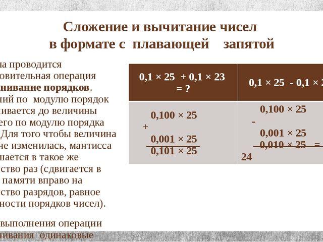 Сложение и вычитание чисел в формате с плавающей запятой Сначала проводится п...