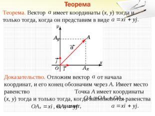 Теорема. Вектор имеет координаты (x, y) тогда и только тогда, когда он предст