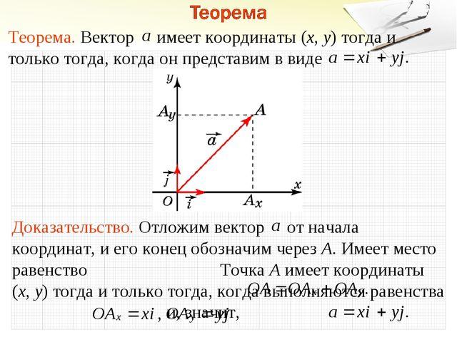 Теорема. Вектор имеет координаты (x, y) тогда и только тогда, когда он предст...