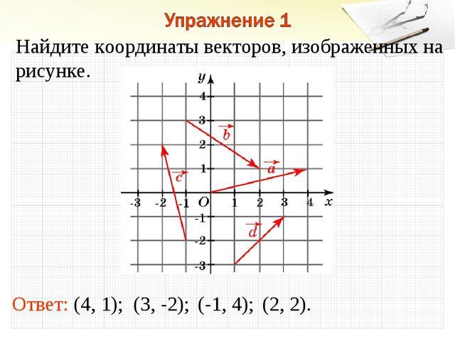 Ответ: (4, 1); Найдите координаты векторов, изображенных на рисунке. (3, -2);...