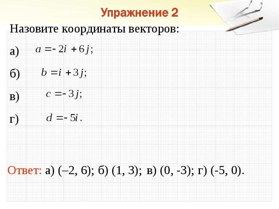 Ответ: а) (–2, 6); Назовите координаты векторов: а) б) в) г) б) (1, 3); в) (0...