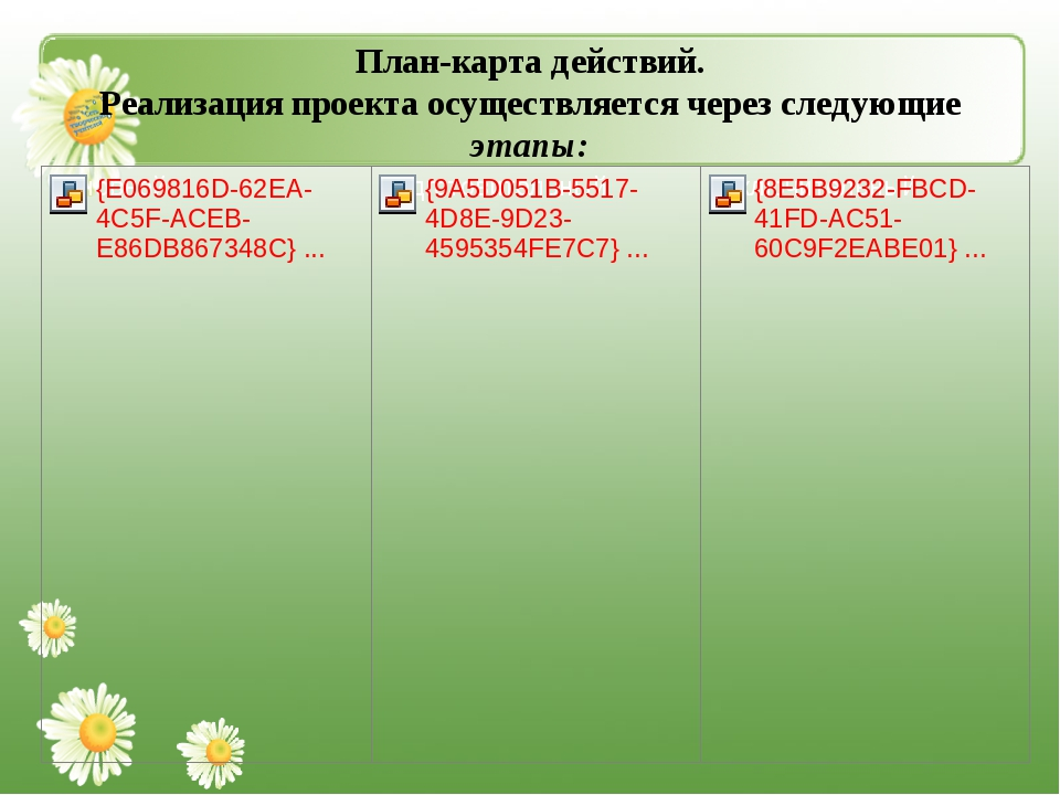 План-карта действий. Реализация проекта осуществляется через следующие этапы: