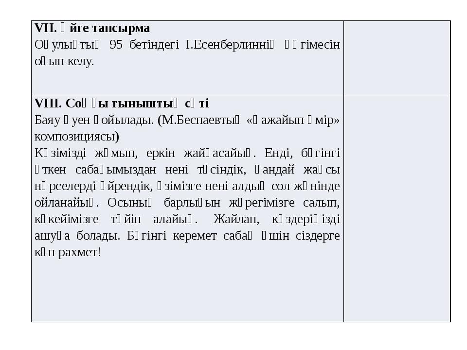 VІІ. Үйге тапсырма Оқулықтың 95 бетіндегі І.Есенберлиннің әңгімесін оқып келу...