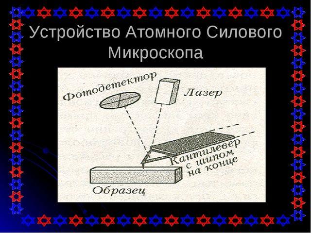 Устройство Атомного Силового Микроскопа