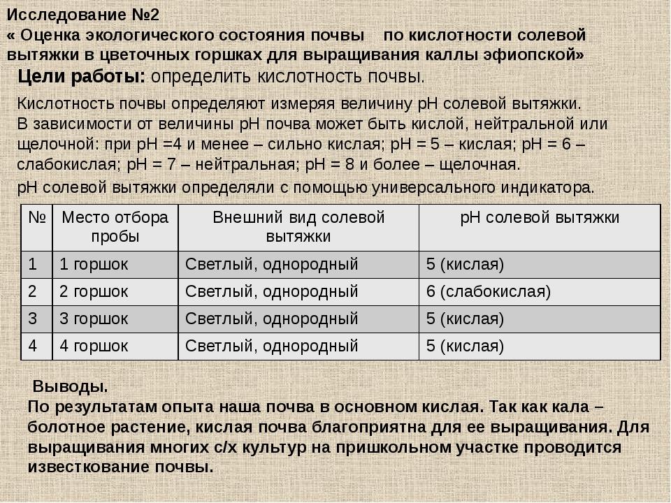Исследование №2 « Оценка экологического состояния почвы по кислотности солево...