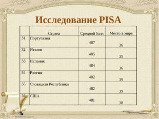 Исследование PISA  Страна Средний баллМесто в мире 31Португалия