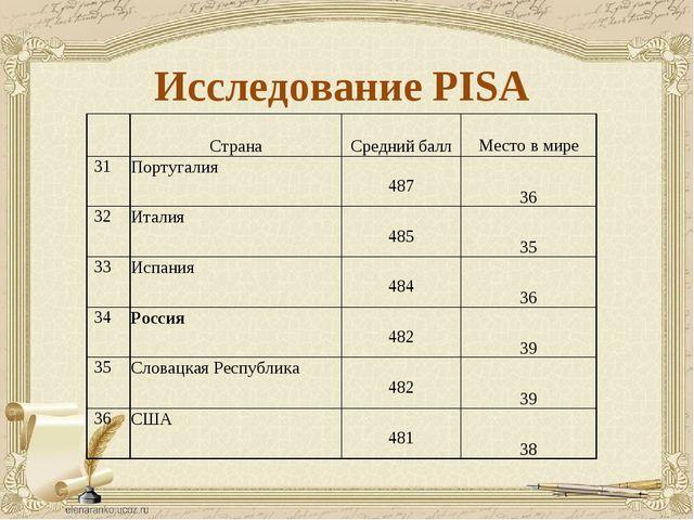 Исследование PISA  Страна Средний баллМесто в мире 31Португалия...