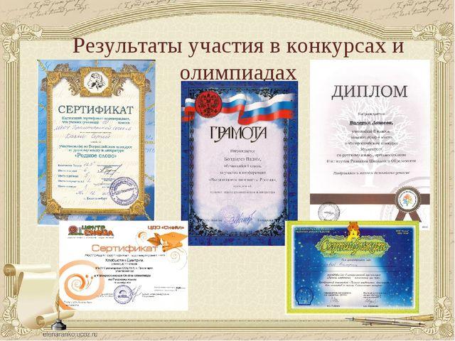Результаты участия в конкурсах и олимпиадах