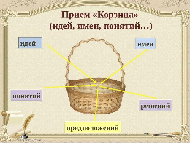 Прием «Корзина» (идей, имен, понятий…) идей предположений имен понятий решений