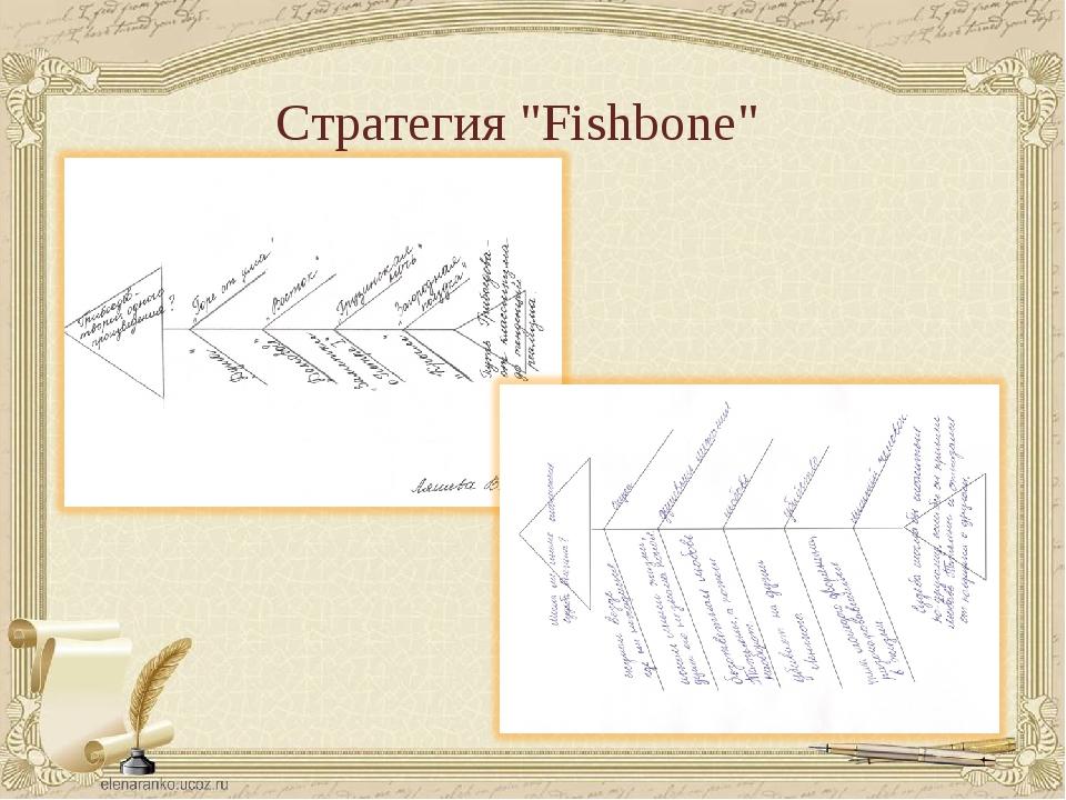 "Стратегия ""Fishbone"""