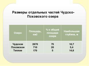 Размеры отдельных частей Чудско-Псковского озера  Размеры отдельных частей