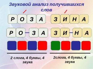 Звуковой анализ получившихся слов Р О З А З И Н А Р О А З 2 слога, 4 буквы, 4