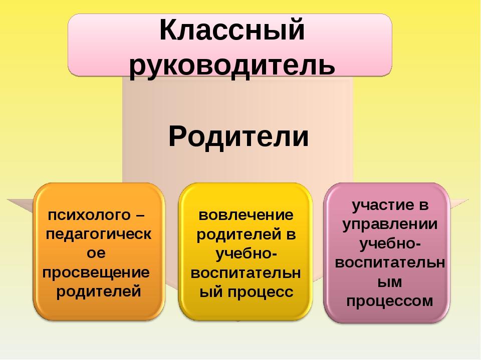 Классный руководитель Родители психолого – педагогическое просвещение родител...