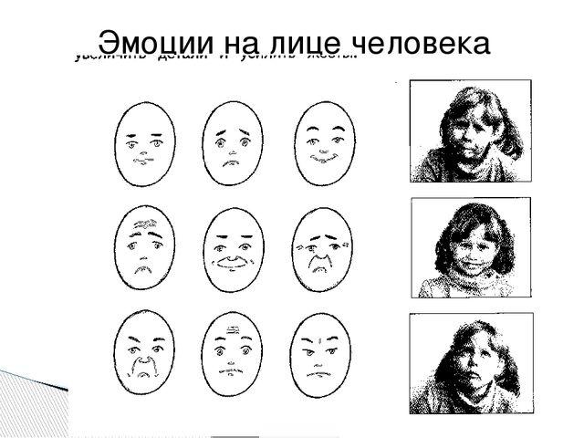 Эмоции на лице человека