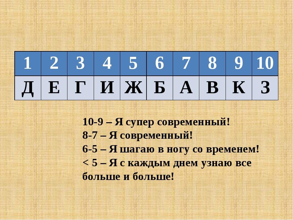 10-9 – Я супер современный! 8-7 – Я современный! 6-5 – Я шагаю в ногу со врем...