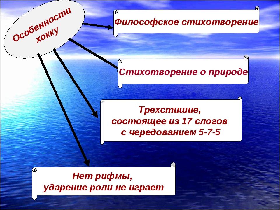 Особенности хокку Философское стихотворение Стихотворение о природе Трехстиши...