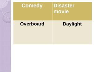 Comedy 	Disaster movie Overboard 	Daylight