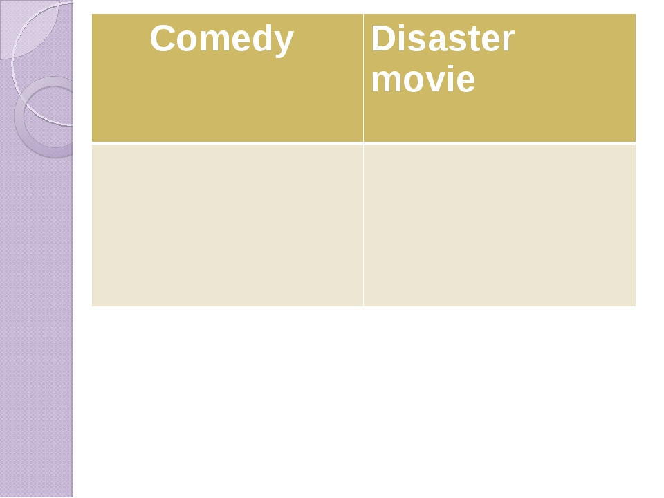 Comedy 	Disaster movie