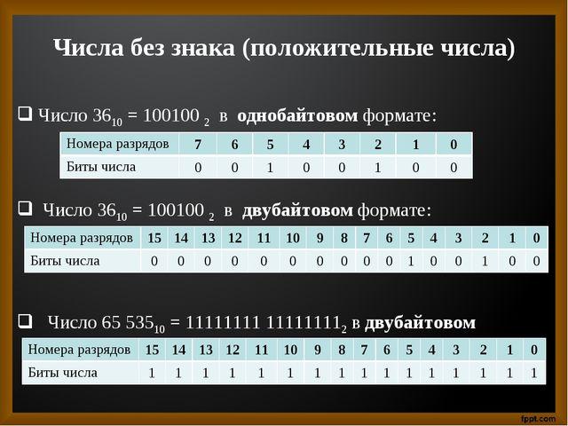 Числа без знака (положительные числа) Число 3610 = 100100 2 в однобайтовом фо...