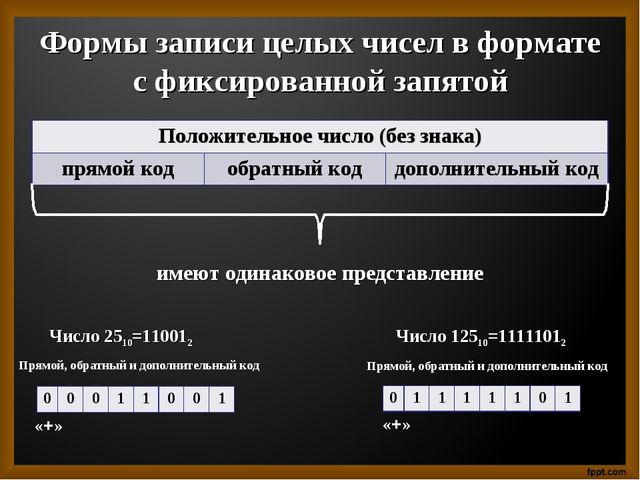 Формы записи целых чисел в формате с фиксированной запятой имеют одинаковое п...
