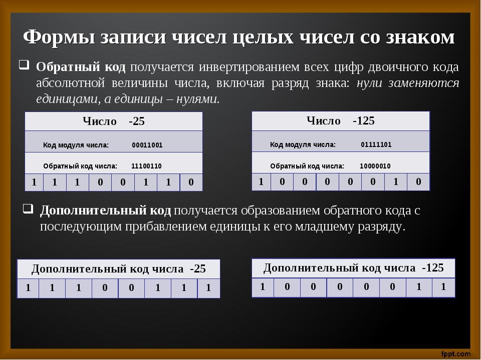Как Записать Обратный Код Числа Со Знаком