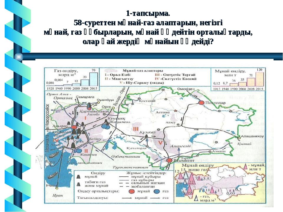 1-тапсырма. 58-суреттен мұнай-газ алаптарын, негізгі мұнай, газ құбырларын, м...