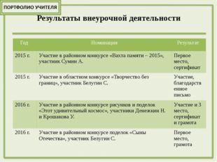 Учебно-материальная база Список наглядных пособий Комплект инструментов класс