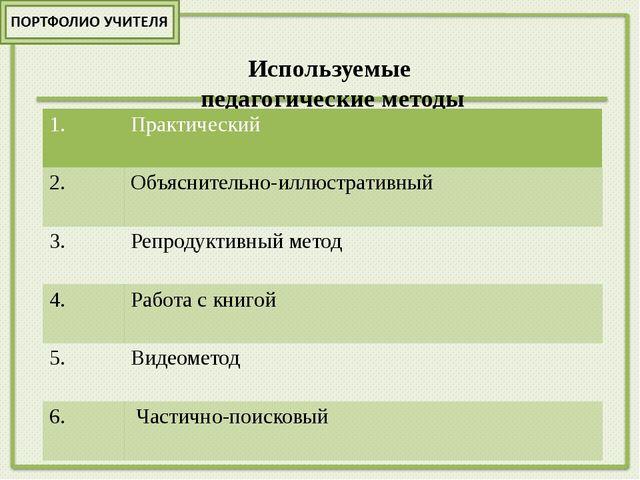 Научно-методическая деятельность в школе-интернате Являюсь руководителем ШМО...